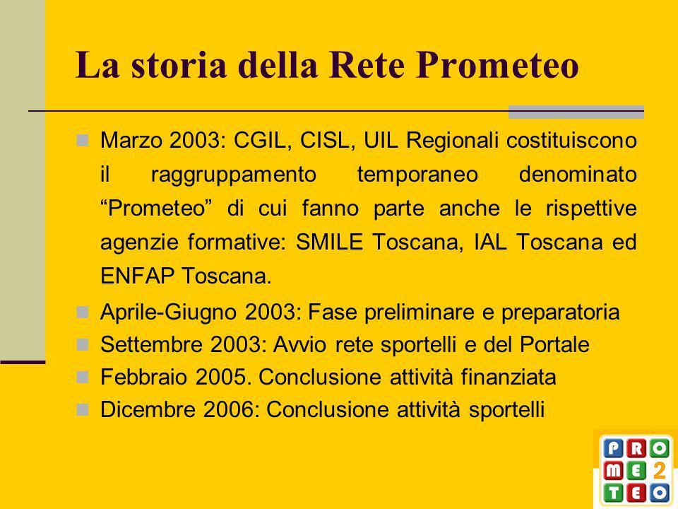 Cosa prevedeva Prometeo Dal punto di vista operativo il Progetto prevedeva, in stretta integrazione con il Sistema Regionale dei Centri per l'impiego, due azioni fondamentali: 1.