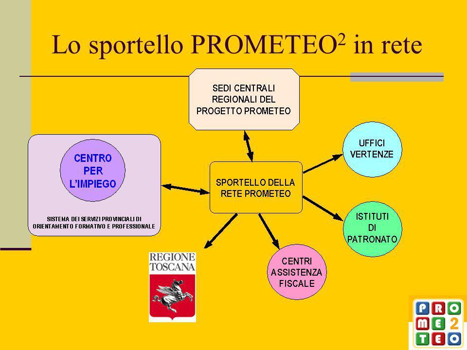 I Servizi On-Line Il portale PROMETEO 2 www.prometeo2.org I servizi online di Prometeo 2 potranno essere fruiti da ogni utente atipico 2