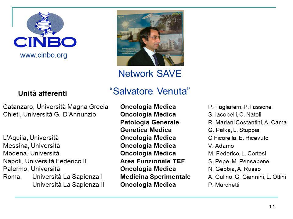 11 Catanzaro, Università Magna GreciaOncologia Medica P. Tagliaferri, P.Tassone Chieti, Università G. D'AnnunzioOncologia Medica S. Iacobelli, C. Nato