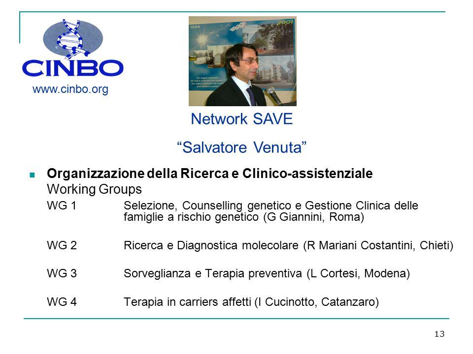 13 Organizzazione della Ricerca e Clinico-assistenziale Working Groups WG 1Selezione, Counselling genetico e Gestione Clinica delle famiglie a rischio