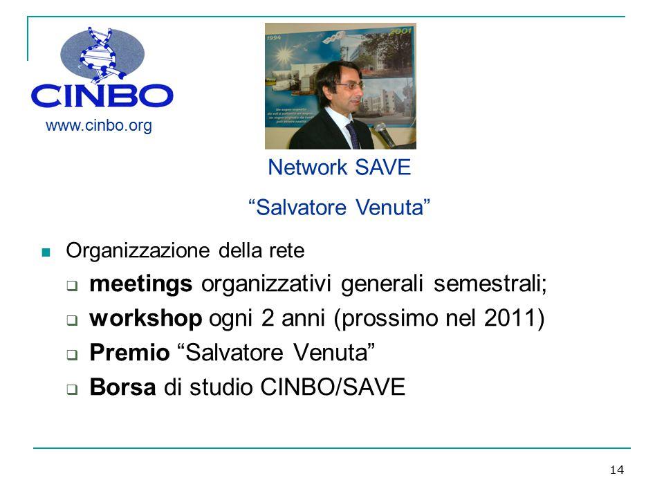 """14 Organizzazione della rete  meetings organizzativi generali semestrali;  workshop ogni 2 anni (prossimo nel 2011)  Premio """"Salvatore Venuta""""  Bo"""