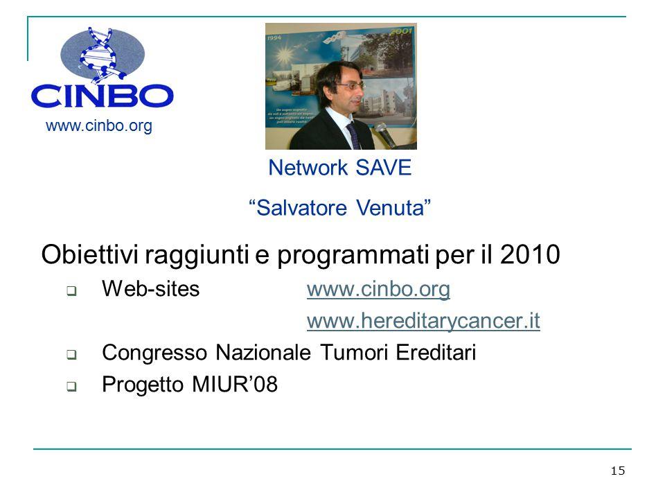 15 Obiettivi raggiunti e programmati per il 2010  Web-siteswww.cinbo.orgwww.cinbo.org www.hereditarycancer.it  Congresso Nazionale Tumori Ereditari