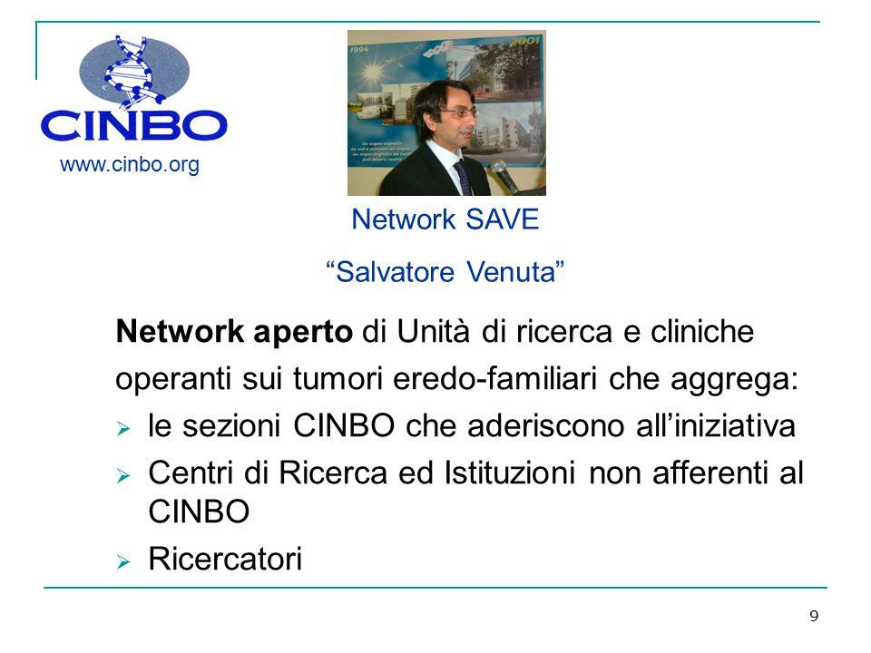 9 Network aperto di Unità di ricerca e cliniche operanti sui tumori eredo-familiari che aggrega:  le sezioni CINBO che aderiscono all'iniziativa  Ce