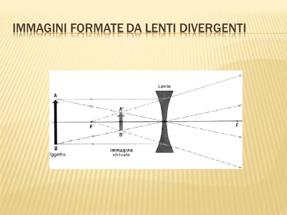 Lenti convergenti e lenti divergenti Lenti convergenti: i raggi paralleli all'asse passano per F2 nello spazio di trasmissione (a destra della lente) in cui le immagini sono reali.