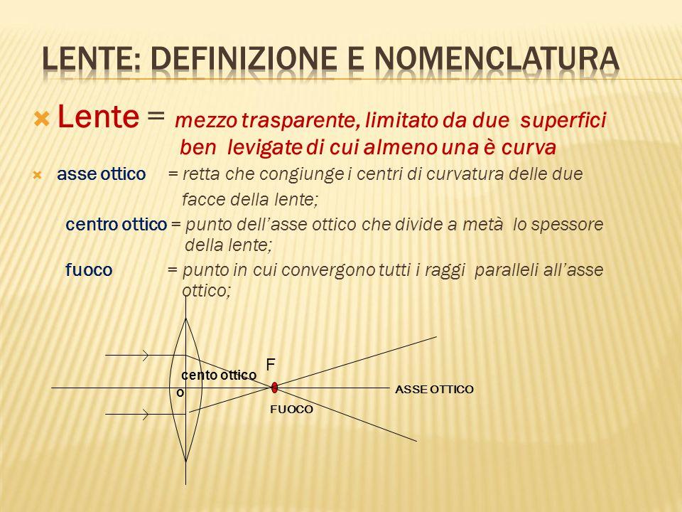 Si chiama lente qualsiasi corpo trasparente avente due superfici curve non parallele, oppure una superficie piana ed una curva.