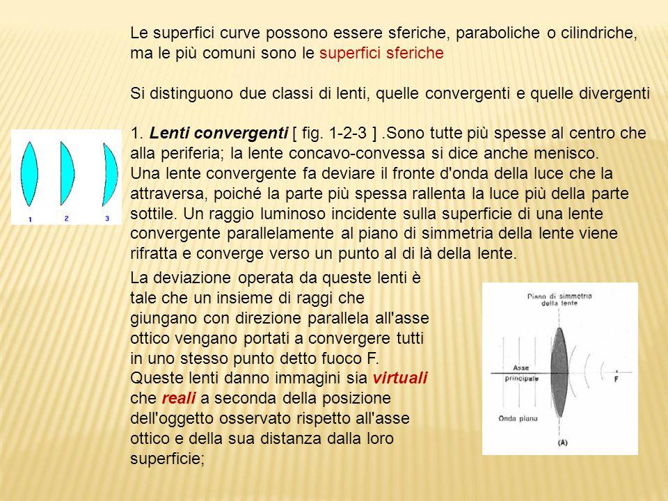 parallelamente al piano di simmetria della lente vengono rifratte e convergono verso un punto al di qua della lente [fig.(B) ].