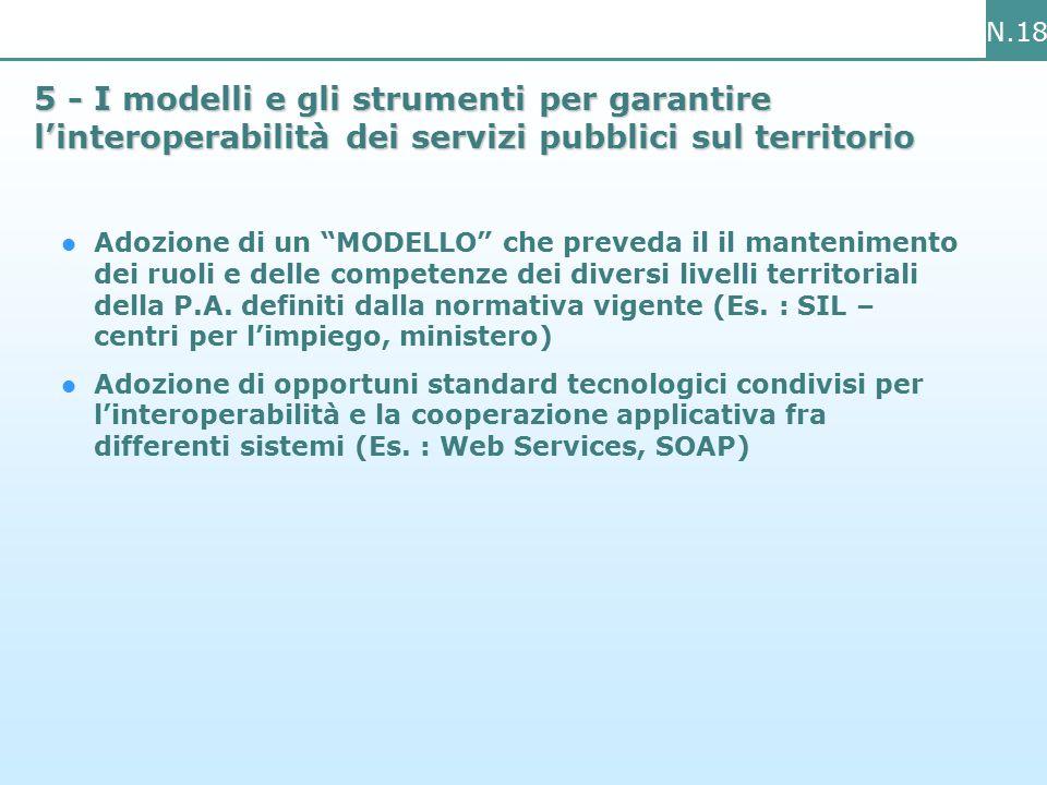 N.18 5 - I modelli e gli strumenti per garantire l'interoperabilità dei servizi pubblici sul territorio Adozione di un MODELLO che preveda il il mantenimento dei ruoli e delle competenze dei diversi livelli territoriali della P.A.
