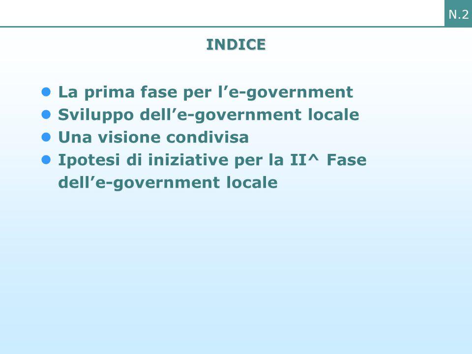 N.2 INDICE La prima fase per l'e-government Sviluppo dell'e-government locale Una visione condivisa Ipotesi di iniziative per la II^ Fase dell'e-government locale