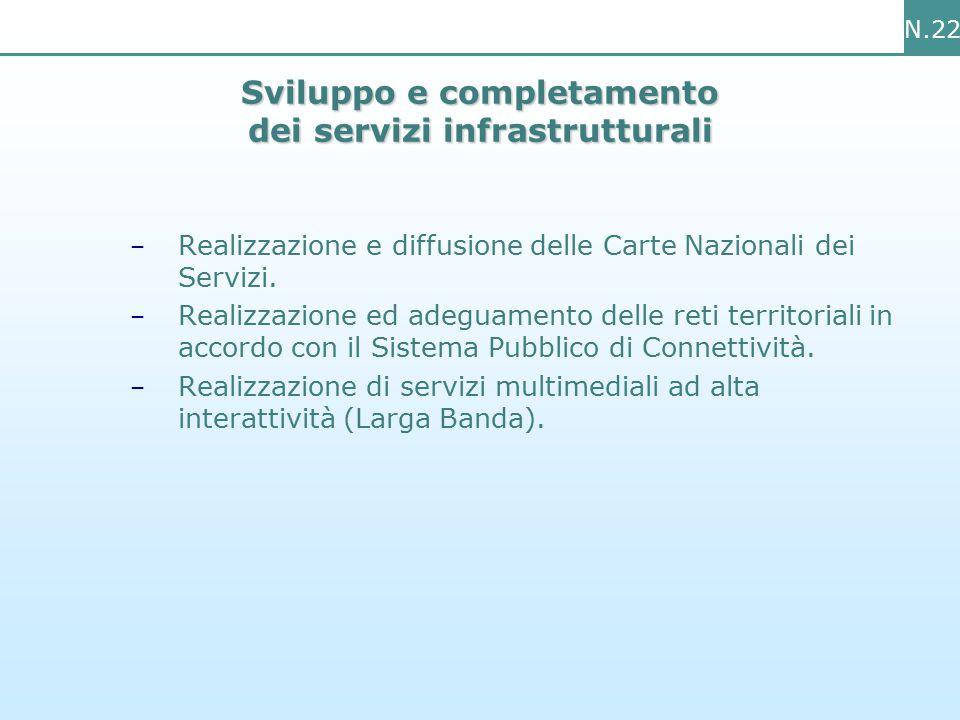 N.22 – Realizzazione e diffusione delle Carte Nazionali dei Servizi.