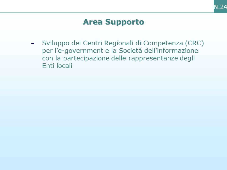 N.24 Area Supporto – Sviluppo dei Centri Regionali di Competenza (CRC) per l'e-government e la Società dell'informazione con la partecipazione delle rappresentanze degli Enti locali