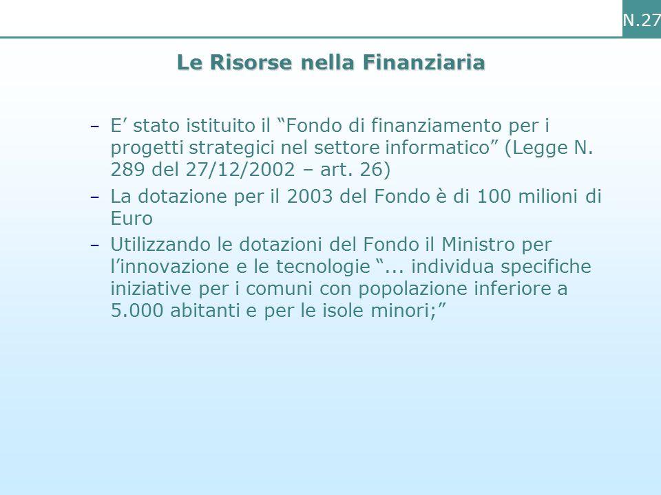 N.27 Le Risorse nella Finanziaria – E' stato istituito il Fondo di finanziamento per i progetti strategici nel settore informatico (Legge N.