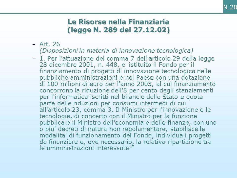 N.28 Le Risorse nella Finanziaria (legge N.289 del 27.12.02) – Art.
