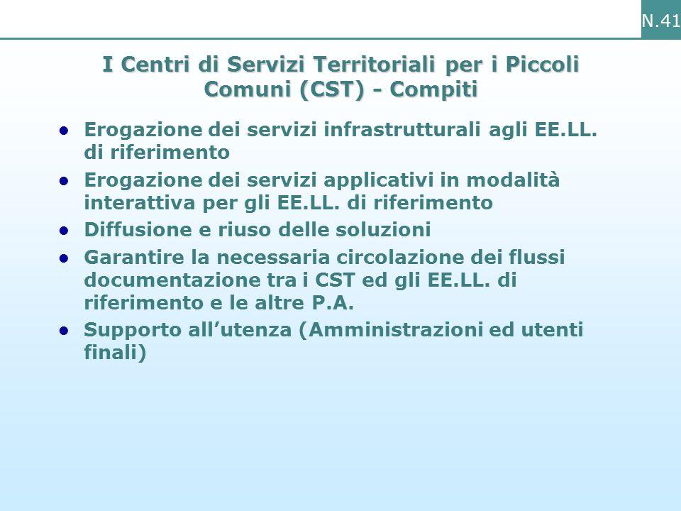 N.41 I Centri di Servizi Territoriali per i Piccoli Comuni (CST) - Compiti Erogazione dei servizi infrastrutturali agli EE.LL.