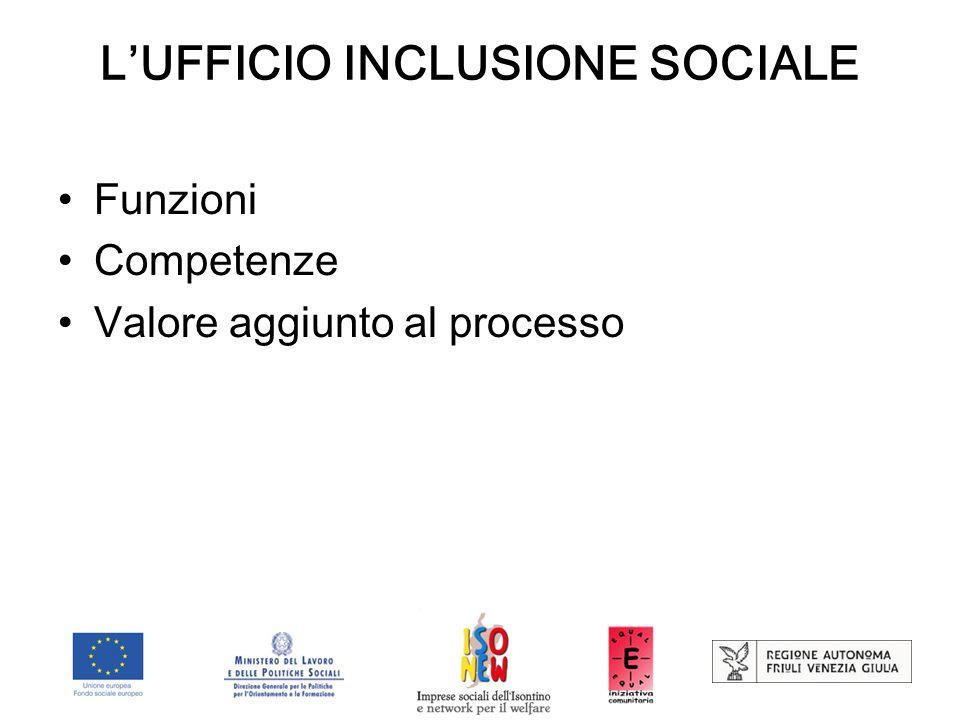 L'UFFICIO INCLUSIONE SOCIALE Funzioni Competenze Valore aggiunto al processo