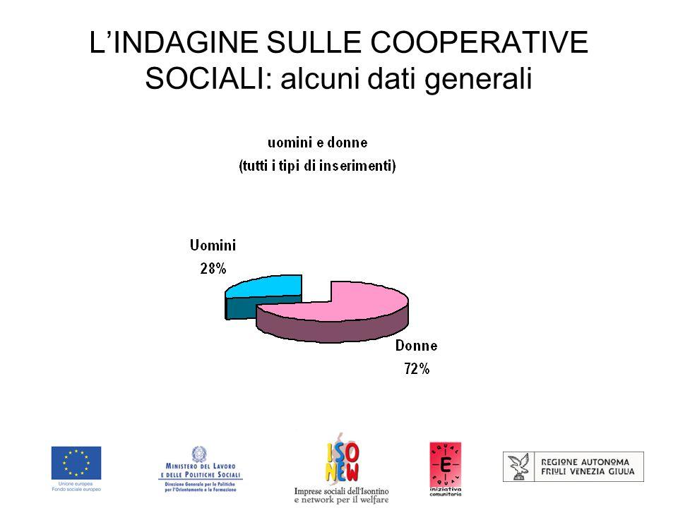 L'INDAGINE SULLE COOPERATIVE SOCIALI: alcuni dati generali