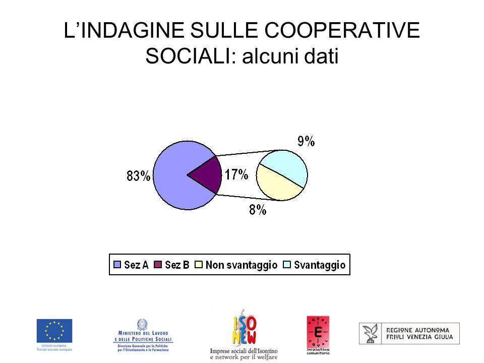 L'INDAGINE SULLE COOPERATIVE SOCIALI: alcuni dati