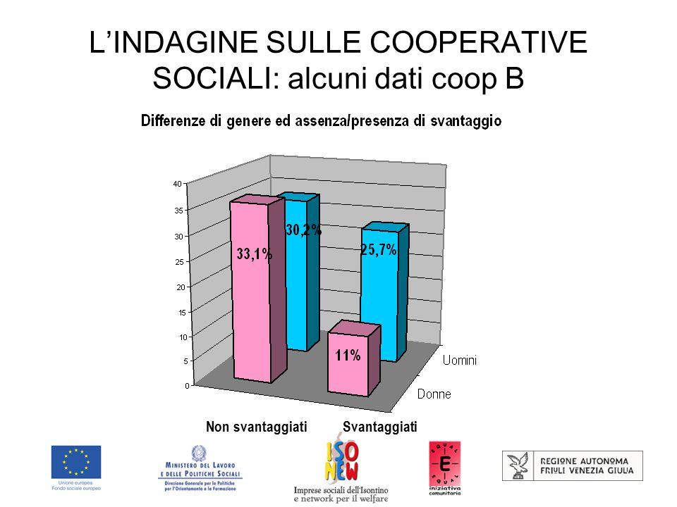 L'INDAGINE SULLE COOPERATIVE SOCIALI: alcuni dati coop B Non svantaggiati Svantaggiati
