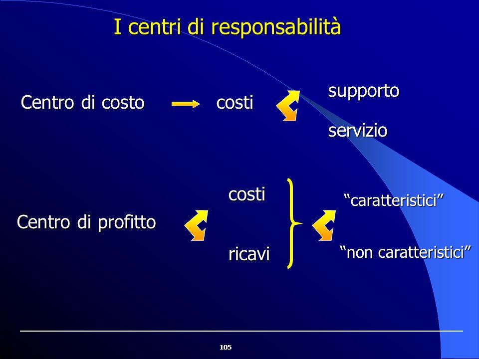 """105 I centri di responsabilità Centro di costo Centro di profitto costi costi ricavi """"caratteristici"""" """"non caratteristici"""" supporto servizio"""