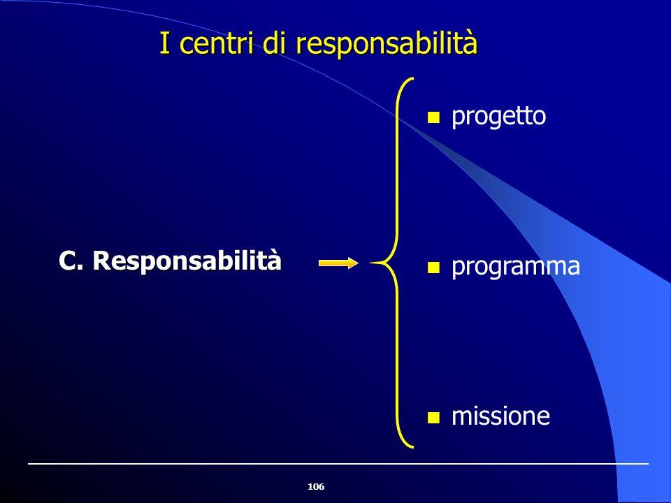 106 I centri di responsabilità C. Responsabilità progetto programma missione