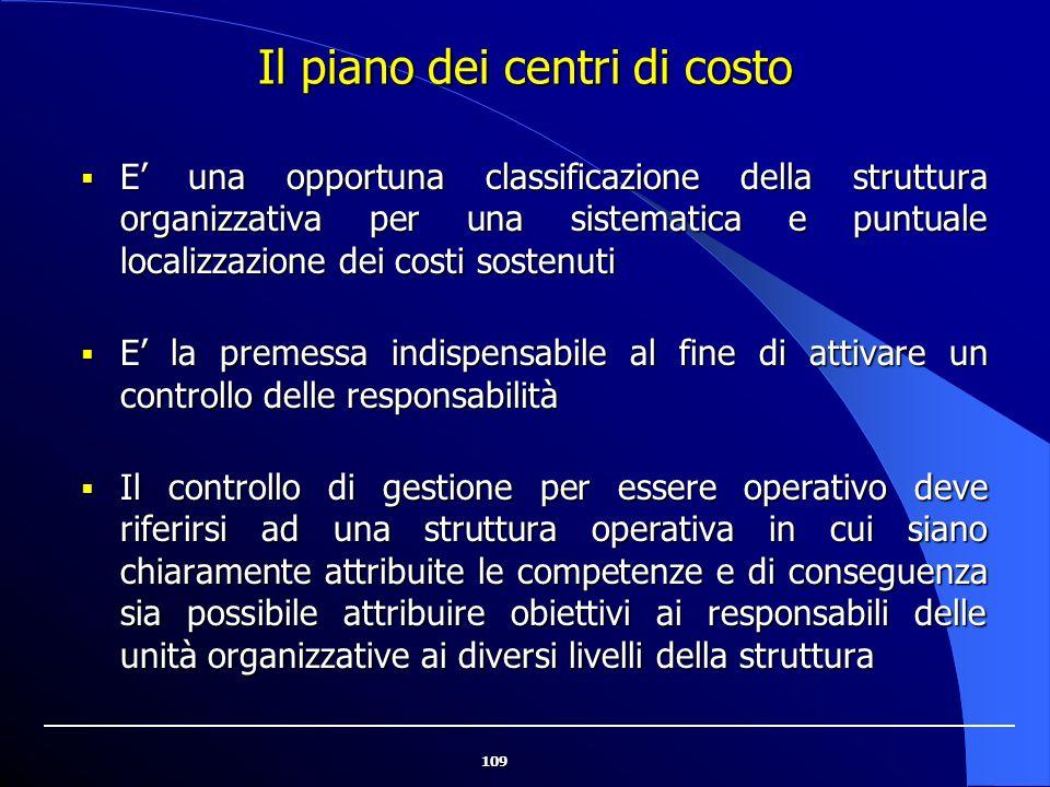 109 Il piano dei centri di costo  E' una opportuna classificazione della struttura organizzativa per una sistematica e puntuale localizzazione dei co