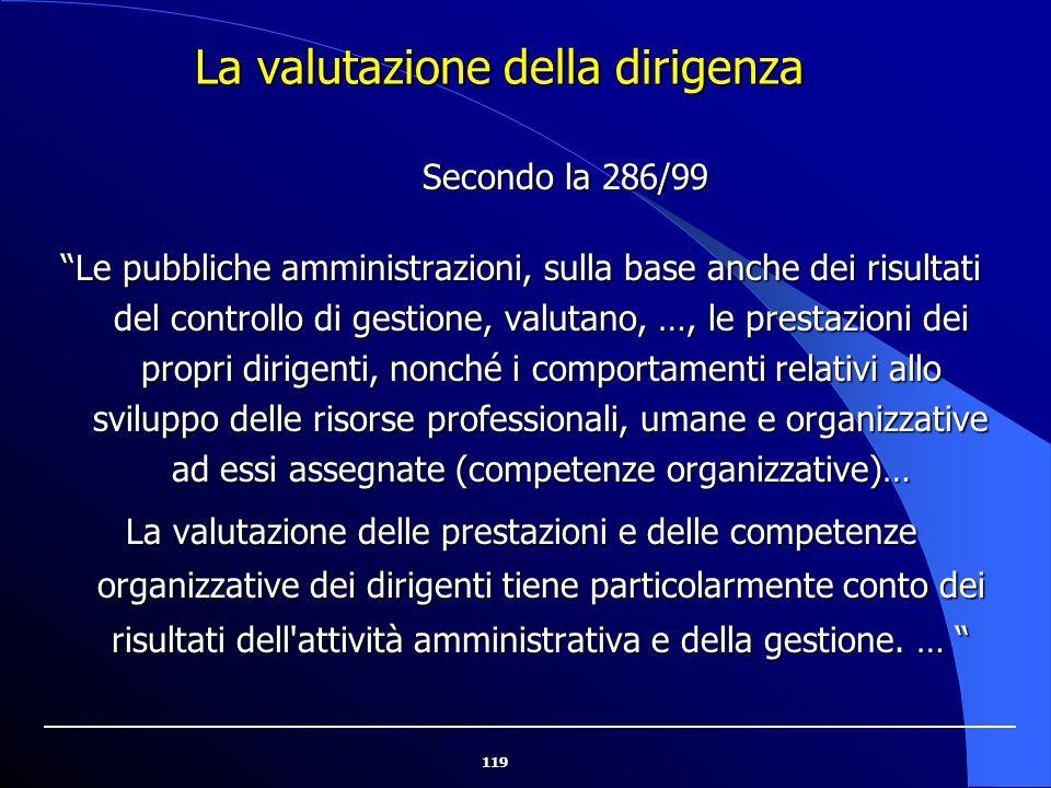 """119 """"Le pubbliche amministrazioni, sulla base anche dei risultati del controllo di gestione, valutano, …, le prestazioni dei propri dirigenti, nonché"""
