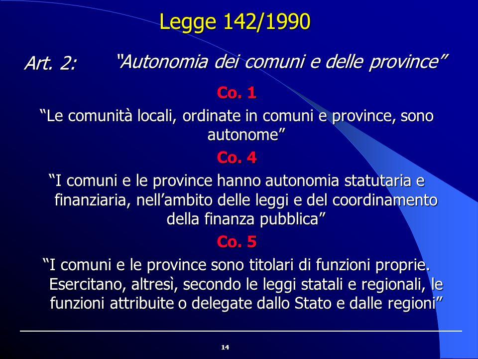 """14 Legge 142/1990 Co. 1 """"Le comunità locali, ordinate in comuni e province, sono autonome"""" Co. 4 """"I comuni e le province hanno autonomia statutaria e"""
