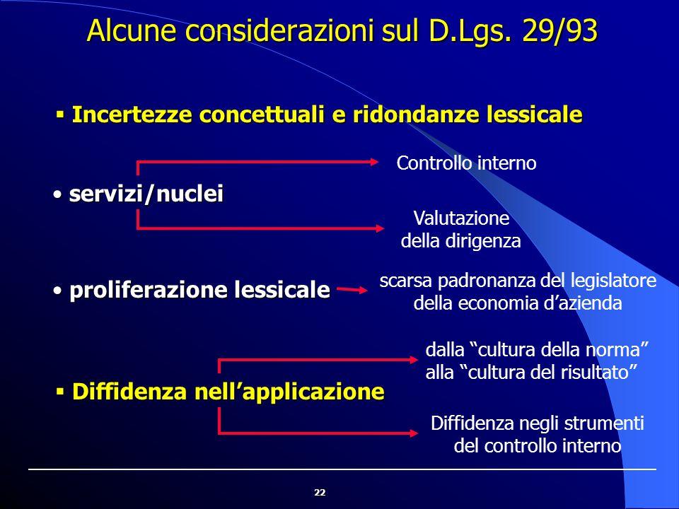 22 Alcune considerazioni sul D.Lgs. 29/93  Incertezze concettuali e ridondanze lessicale servizi/nuclei servizi/nuclei proliferazione lessicale proli