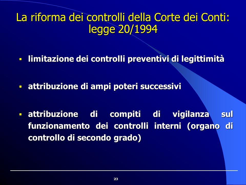23 La riforma dei controlli della Corte dei Conti: legge 20/1994  limitazione dei controlli preventivi di legittimità  attribuzione di ampi poteri s