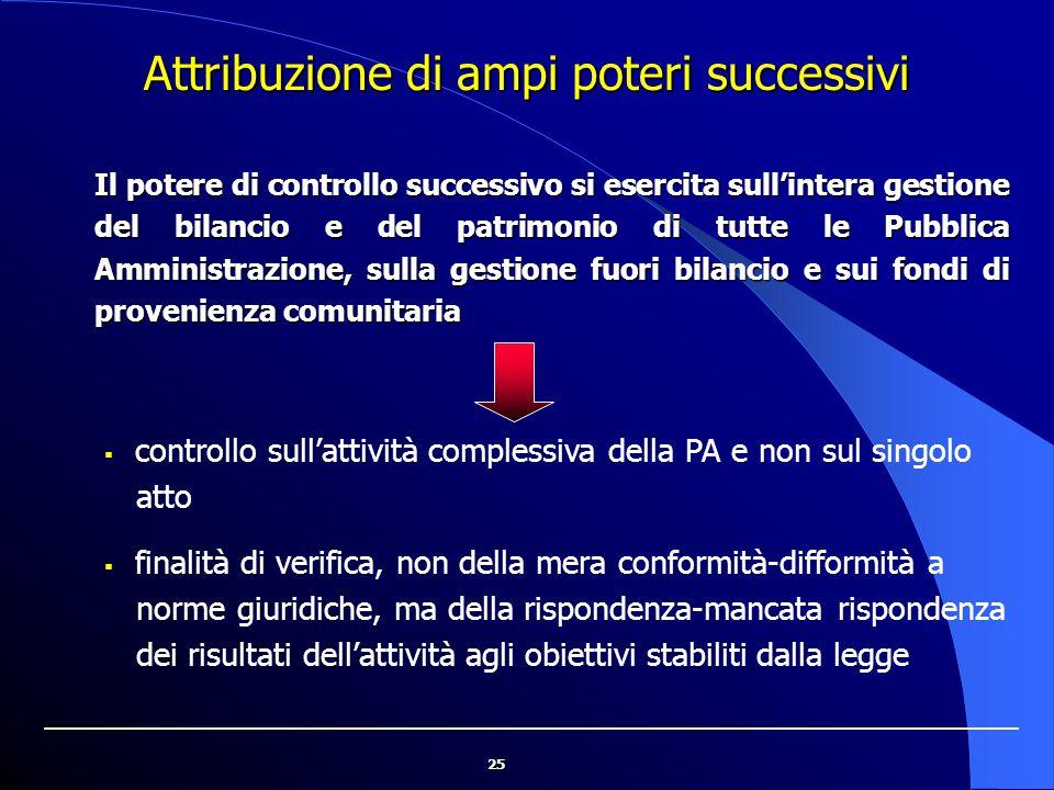 25 Attribuzione di ampi poteri successivi Il potere di controllo successivo si esercita sull'intera gestione del bilancio e del patrimonio di tutte le