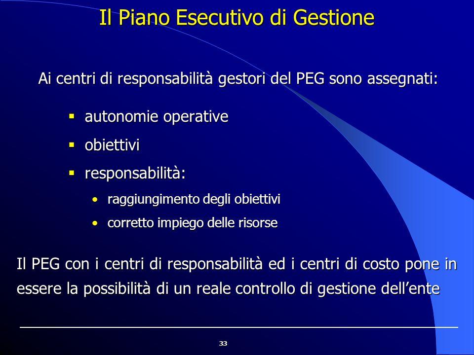 33 Il Piano Esecutivo di Gestione Ai centri di responsabilità gestori del PEG sono assegnati:  autonomie operative  obiettivi  responsabilità: ragg