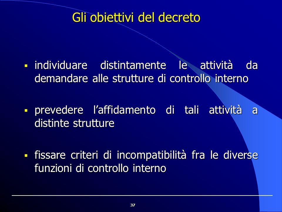 37 Gli obiettivi del decreto  individuare distintamente le attività da demandare alle strutture di controllo interno  prevedere l'affidamento di tal