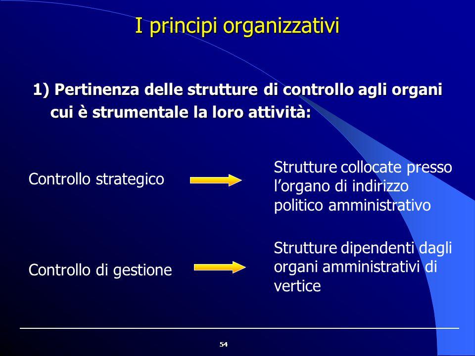 54 I principi organizzativi 1) Pertinenza delle strutture di controllo agli organi cui è strumentale la loro attività: Controllo strategico Strutture