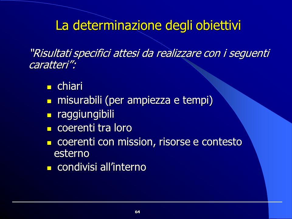 """64 La determinazione degli obiettivi """"Risultati specifici attesi da realizzare con i seguenti caratteri"""": chiari chiari misurabili (per ampiezza e tem"""