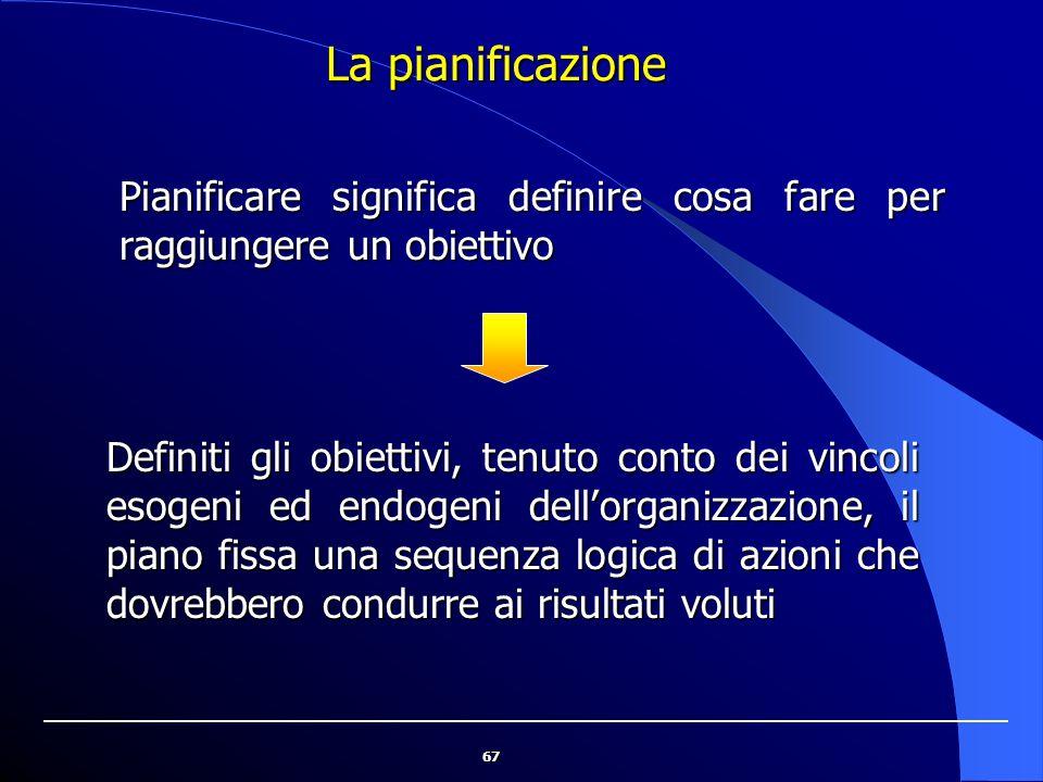 67 La pianificazione Pianificare significa definire cosa fare per raggiungere un obiettivo Definiti gli obiettivi, tenuto conto dei vincoli esogeni ed