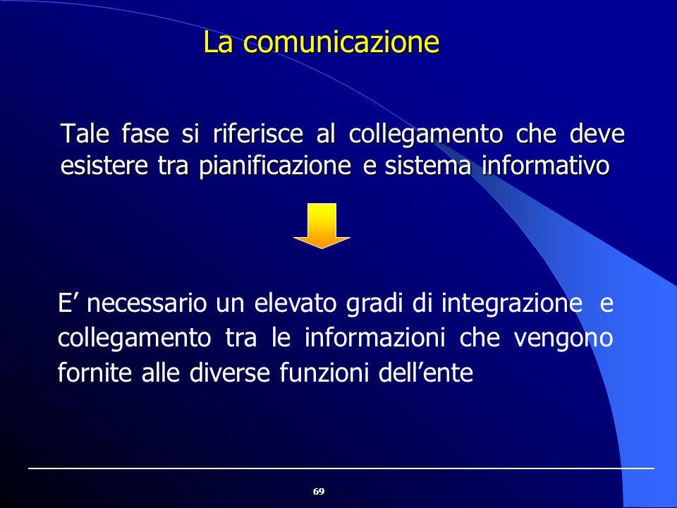69 La comunicazione Tale fase si riferisce al collegamento che deve esistere tra pianificazione e sistema informativo E' necessario un elevato gradi d