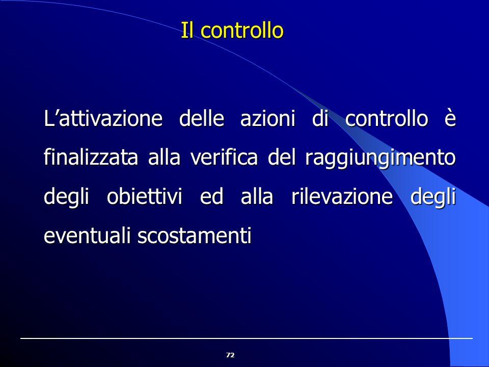 72 Il controllo L'attivazione delle azioni di controllo è finalizzata alla verifica del raggiungimento degli obiettivi ed alla rilevazione degli event