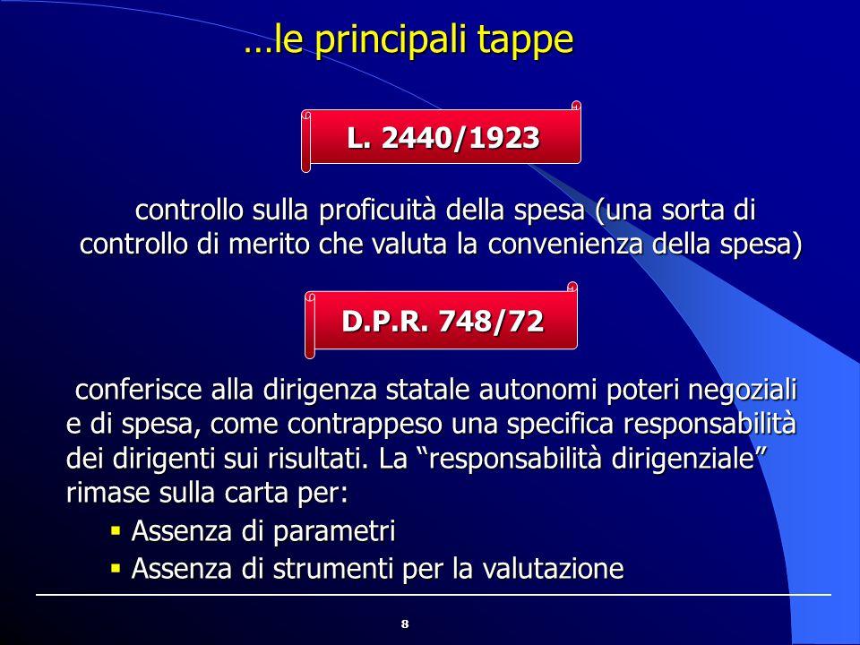 8 …le principali tappe L. 2440/1923 controllo sulla proficuità della spesa (una sorta di controllo di merito che valuta la convenienza della spesa) co