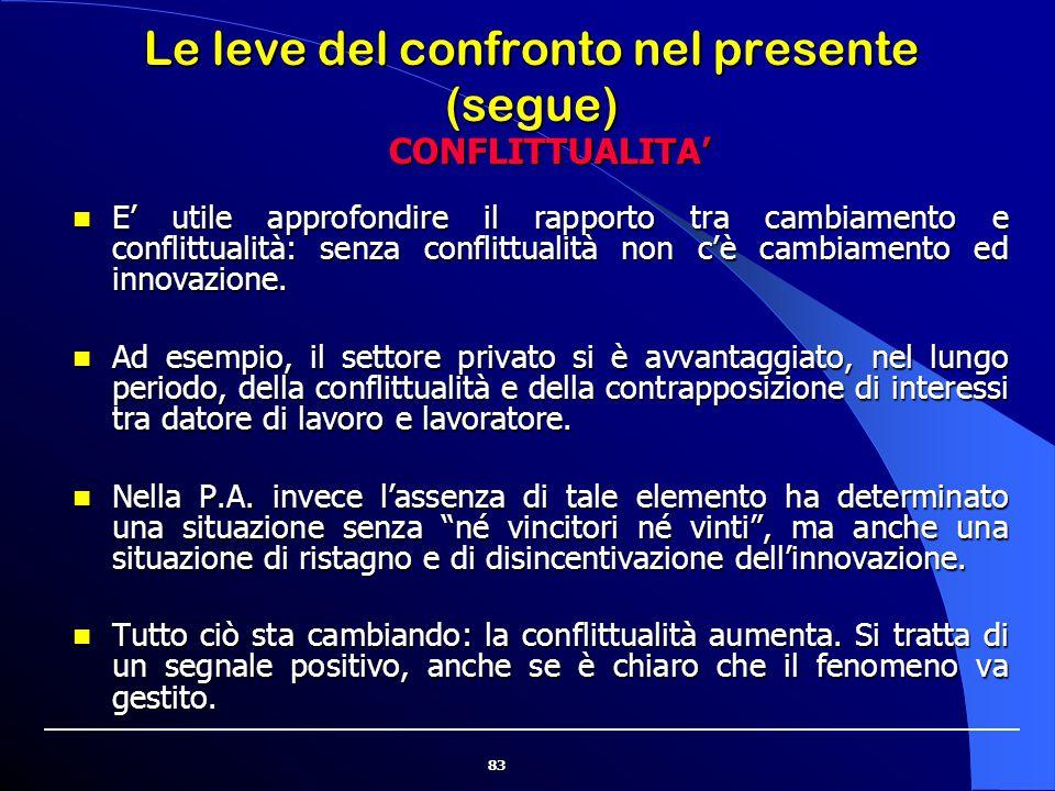 83 Le leve del confronto nel presente (segue) E' utile approfondire il rapporto tra cambiamento e conflittualità: senza conflittualità non c'è cambiam