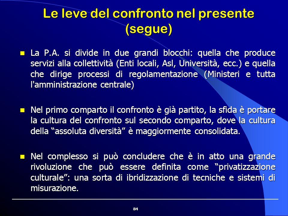 84 Le leve del confronto nel presente (segue) La P.A. si divide in due grandi blocchi: quella che produce servizi alla collettività (Enti locali, Asl,
