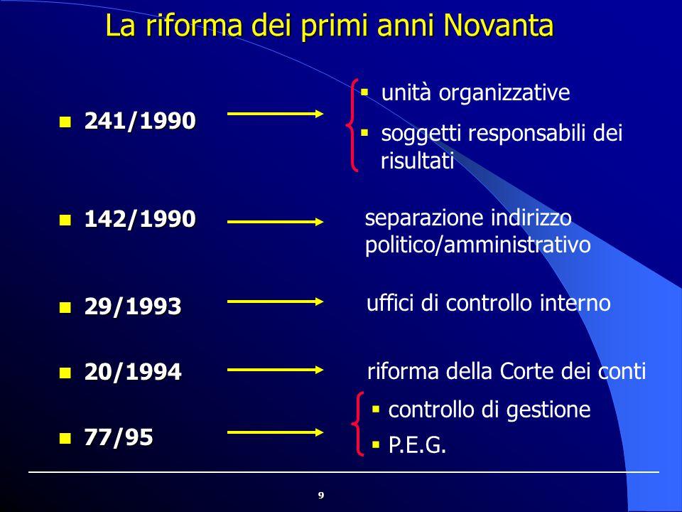 9 La riforma dei primi anni Novanta 241/1990 241/1990 142/1990 142/1990 29/1993 29/1993 20/1994 20/1994 77/95 77/95  unità organizzative  soggetti r