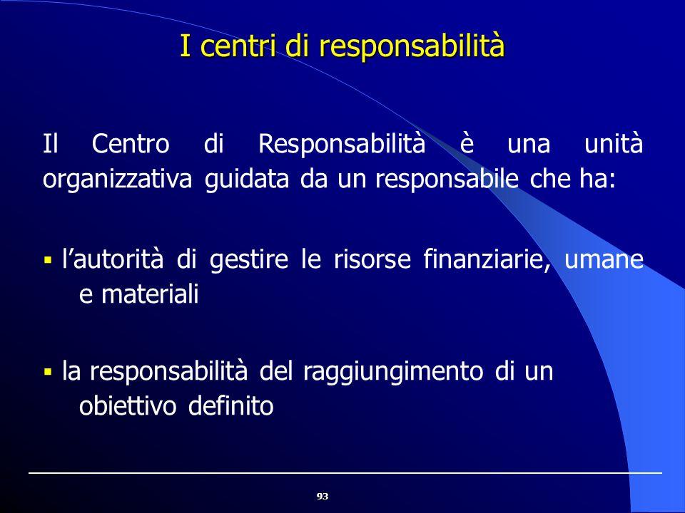 93 Il Centro di Responsabilità è una unità organizzativa guidata da un responsabile che ha:  l'autorità di gestire le risorse finanziarie, umane e ma
