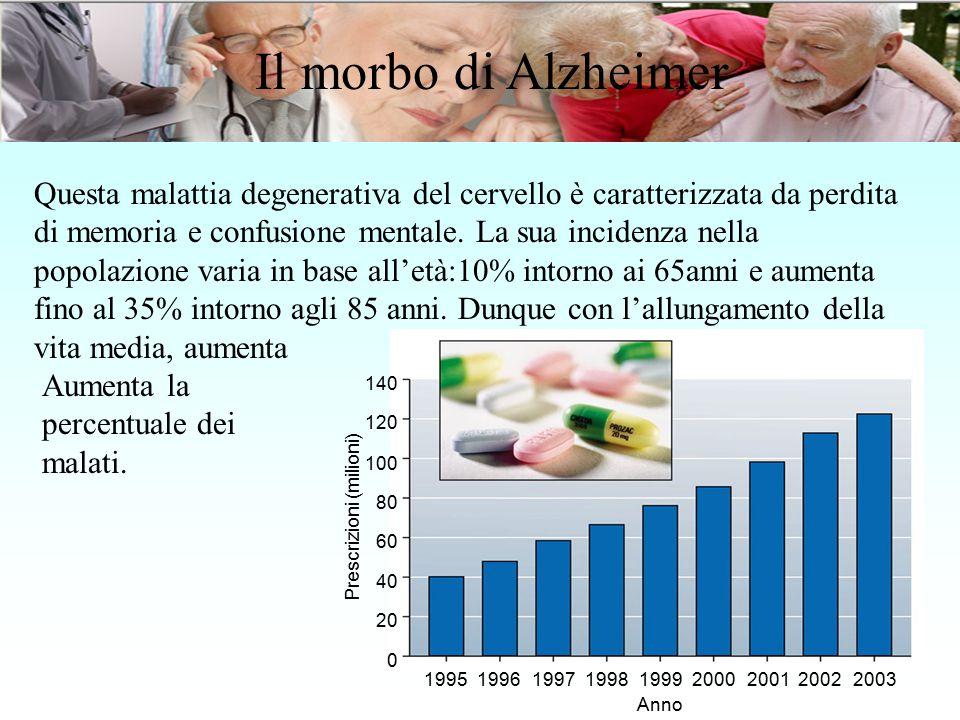 Il morbo di Alzheimer Questa malattia degenerativa del cervello è caratterizzata da perdita di memoria e confusione mentale. La sua incidenza nella po