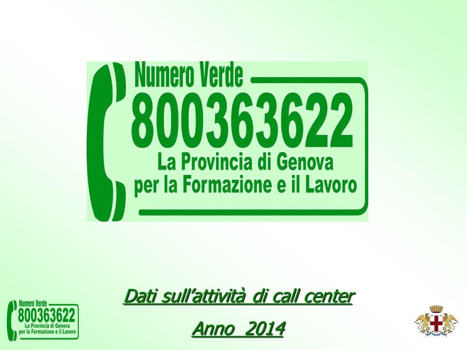 Dati sull'attività di call center Anno 2014