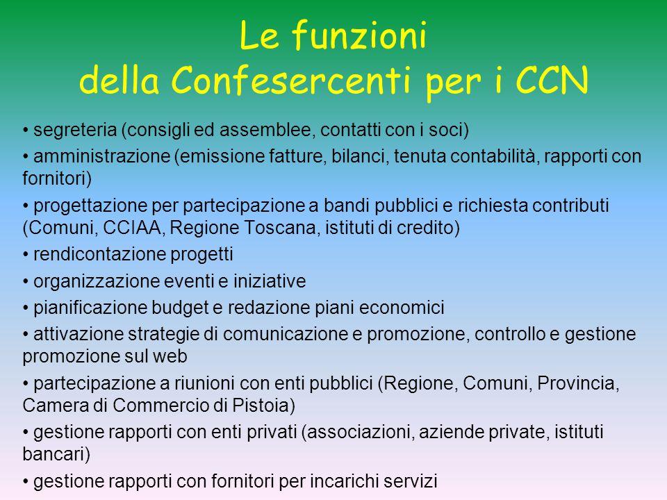 Le funzioni della Confesercenti per i CCN segreteria (consigli ed assemblee, contatti con i soci) amministrazione (emissione fatture, bilanci, tenuta