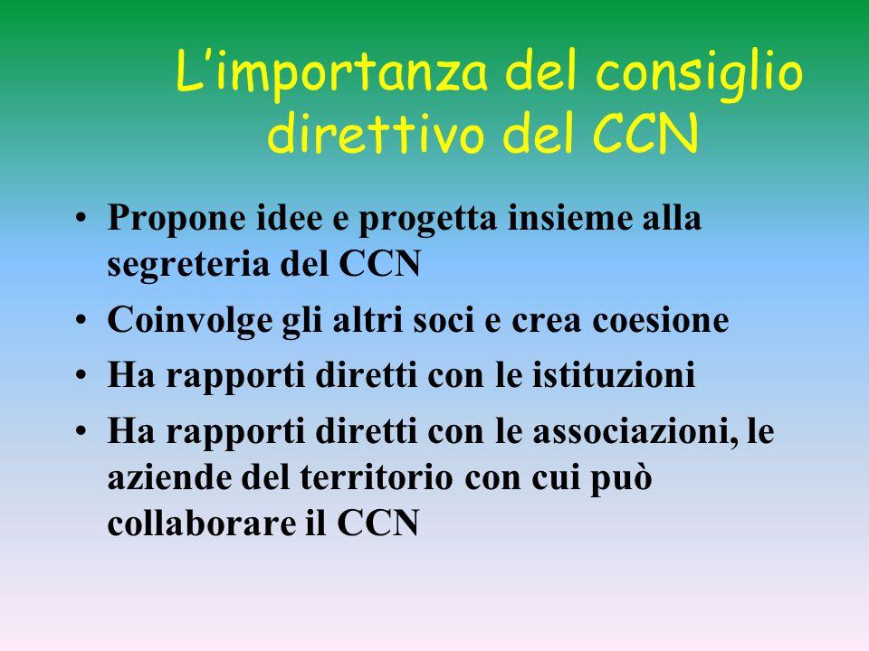 L'importanza del consiglio direttivo del CCN Propone idee e progetta insieme alla segreteria del CCN Coinvolge gli altri soci e crea coesione Ha rappo