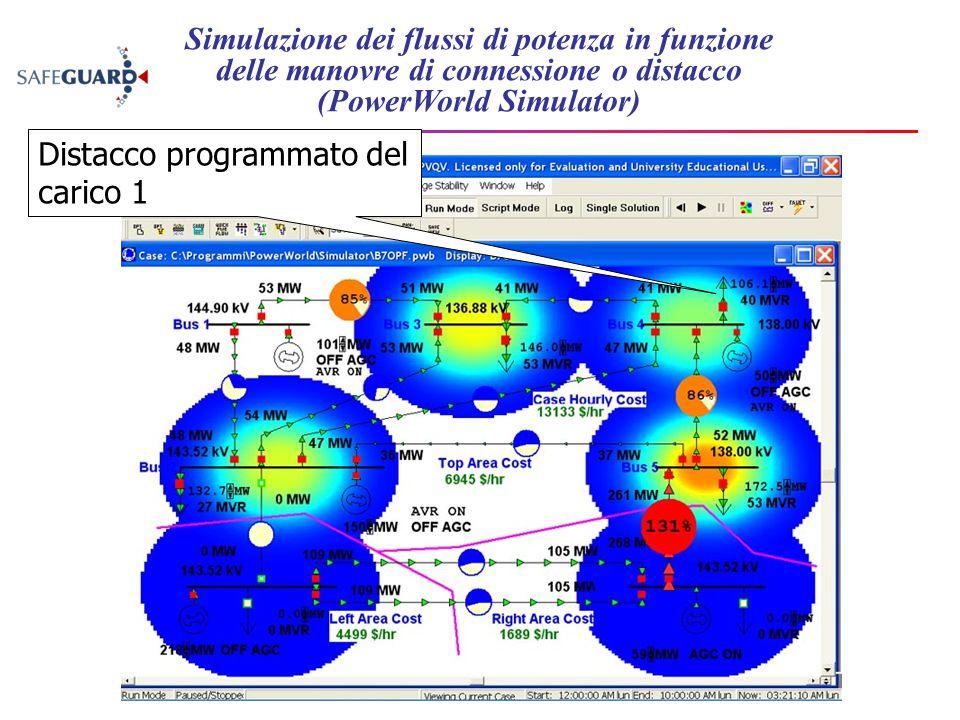 Simulazione dei flussi di potenza in funzione delle manovre di connessione o distacco (PowerWorld Simulator) Distacco programmato del carico 1