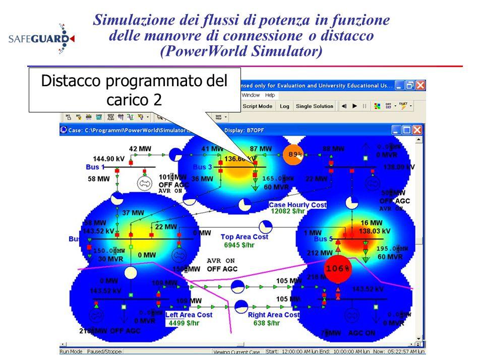 Simulazione dei flussi di potenza in funzione delle manovre di connessione o distacco (PowerWorld Simulator) Distacco programmato del carico 2
