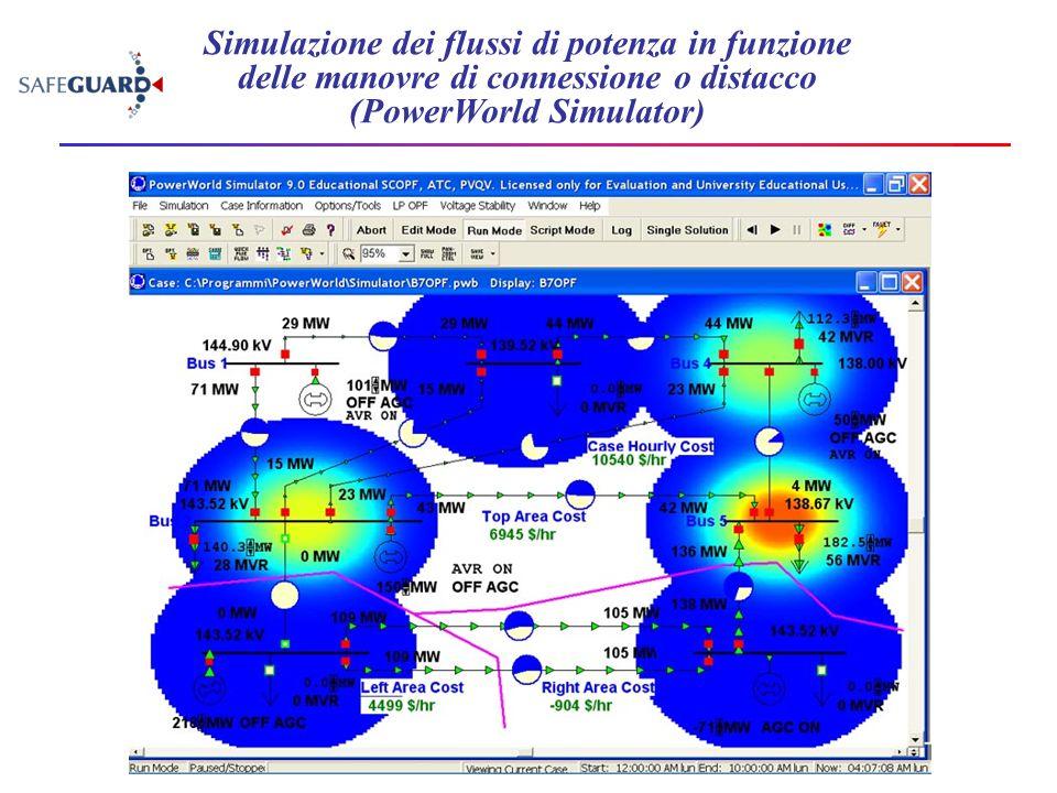 Simulazione dei flussi di potenza in funzione delle manovre di connessione o distacco (PowerWorld Simulator)