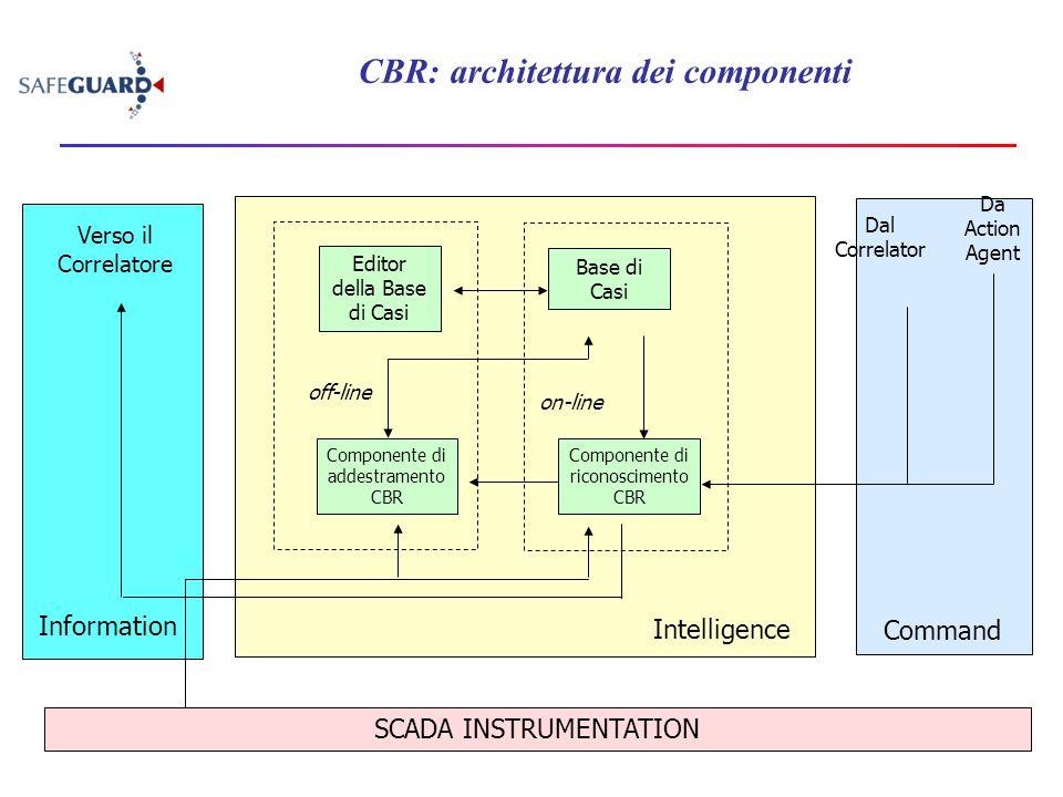 SCADA INSTRUMENTATION Intelligence Information Command Editor della Base di Casi Componente di addestramento CBR off-line Base di Casi Componente di r