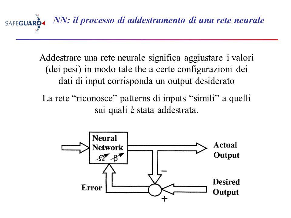 Addestrare una rete neurale significa aggiustare i valori (dei pesi) in modo tale the a certe configurazioni dei dati di input corrisponda un output d